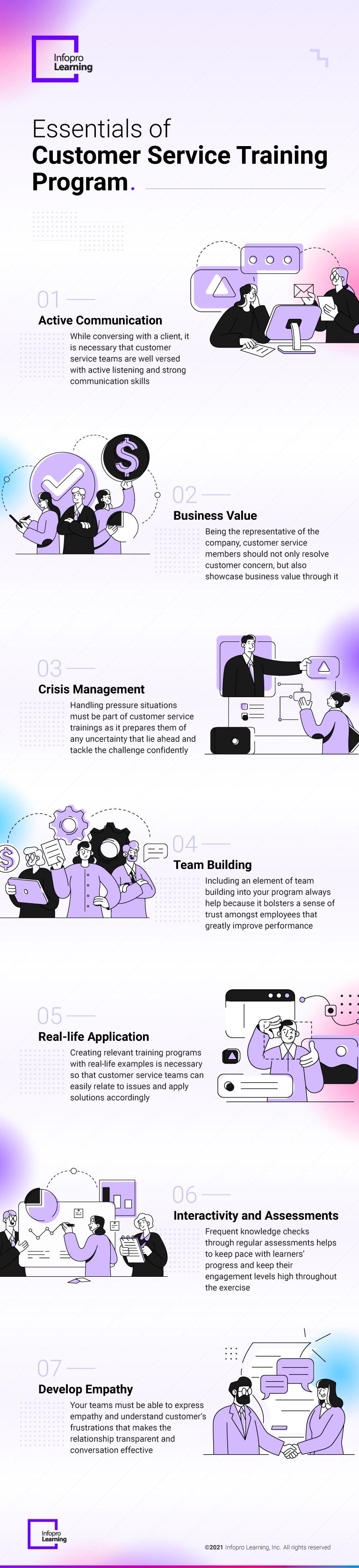 Essentials of Customer Service Training Program